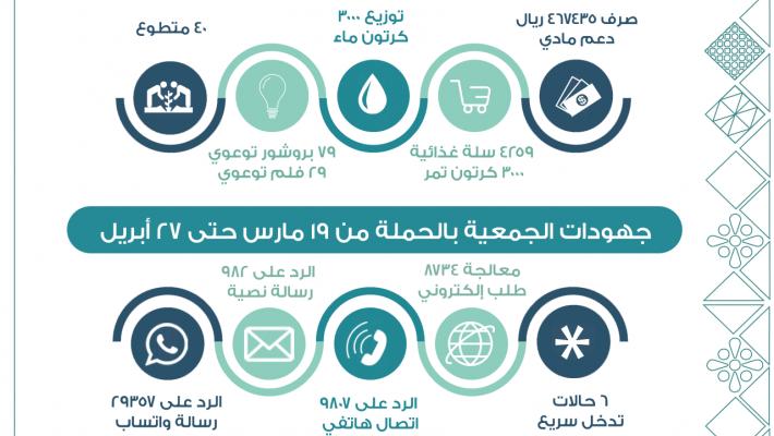 اطلاق حملة عشان السعودية جالسين بالبيت دعما لمبادرة خير المدينة